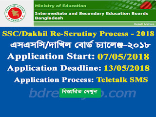 SSC/Dakhil result review Application Process 2018 has been Published