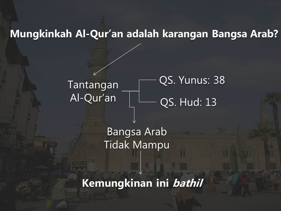 bukti bukti kebenaran al quran