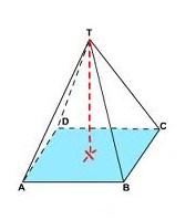 Rumus Matematika SMP Kelas 9 Semester ganjil