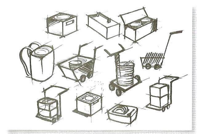 Contoh sketsa ide untuk pembawa piring dengan kereta.