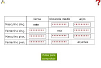 http://www.juntadeandalucia.es/averroes/centros-tic/41009470/helvia/aula/archivos/repositorio/0/115/html/datos/10_leng/30_rdi/U06/0603_02.htm