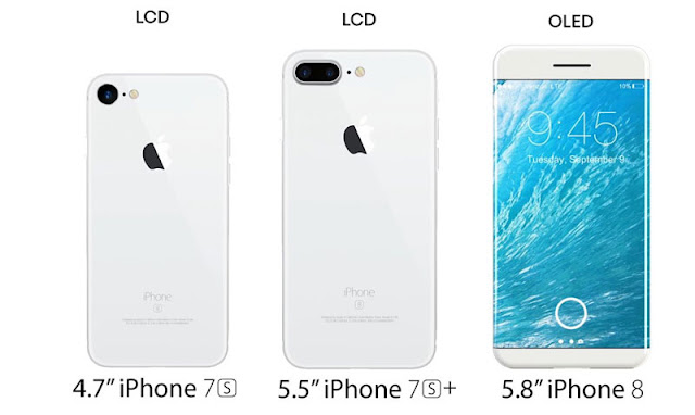 The different screen size of Apple upcoming phone