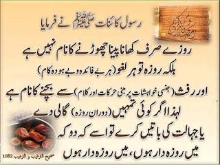 Rasool-allah-saying-ramzan-mubarak