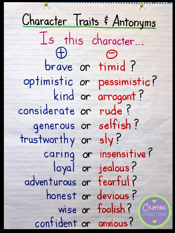 Character traits lesson grade 1