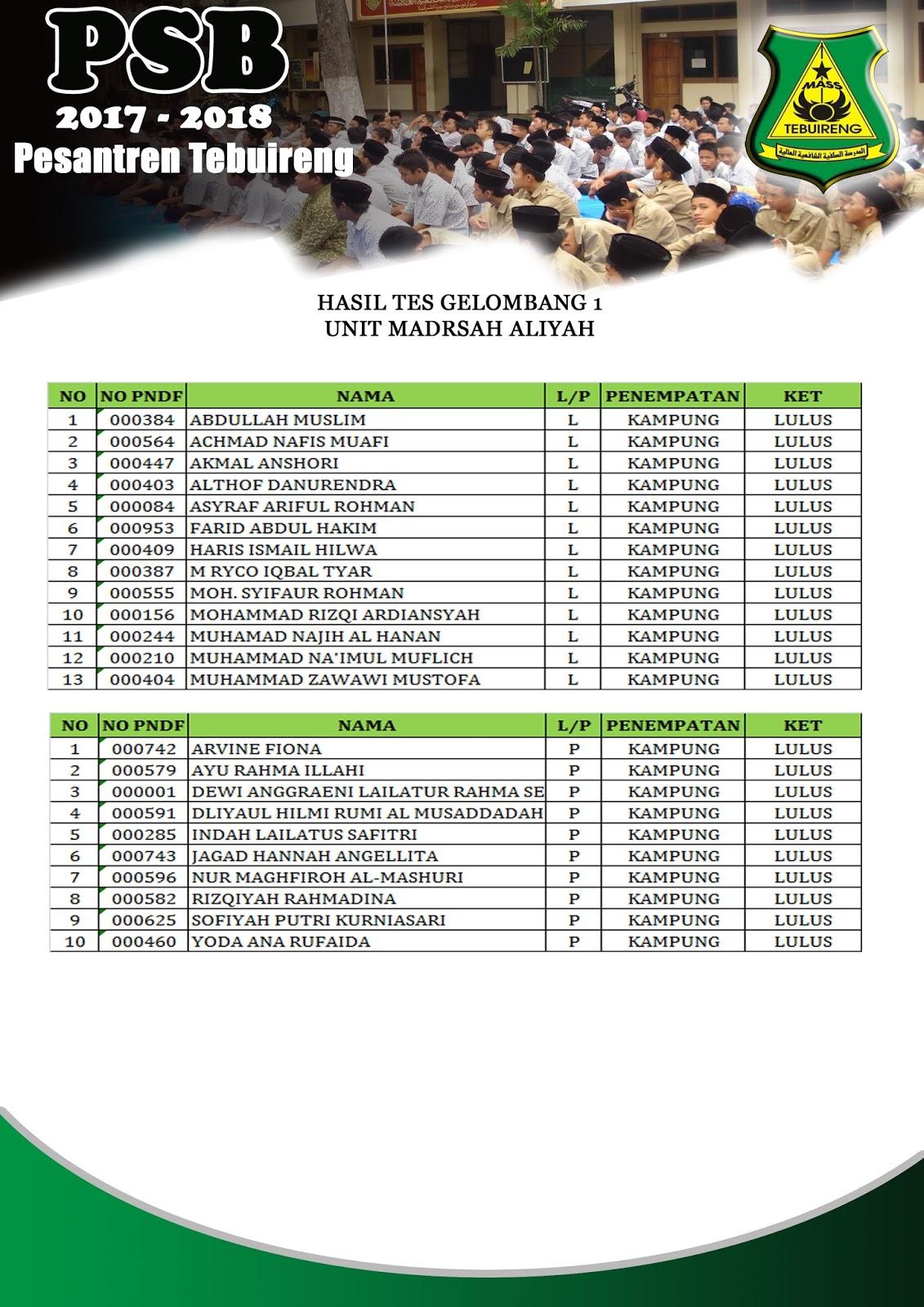 Madrasah Aliyah Putra-Putri Non-Asrama