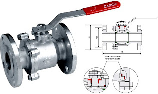 jenis-ball-valve-dan-fungsinya