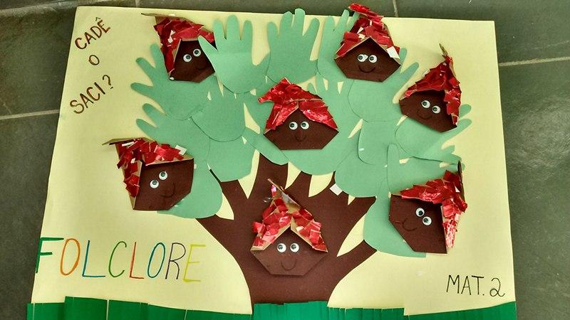 Painel Dia Do Folclore: Atividades Pedagógicas Para Educação Infantil