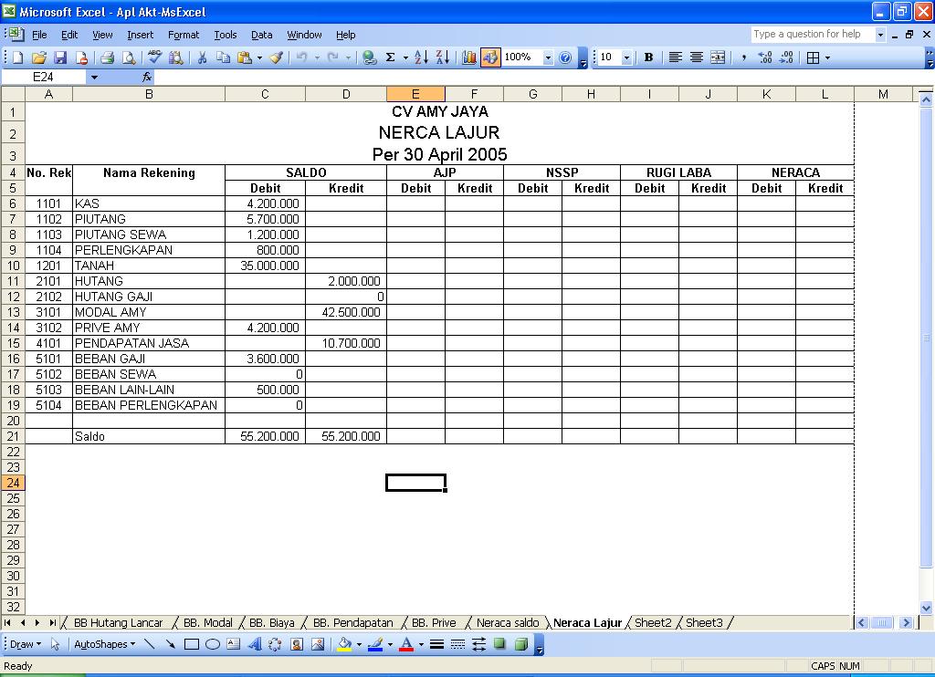 Contoh Jurnal Penyesuaian Dan Laporan Keuangan Hontoh