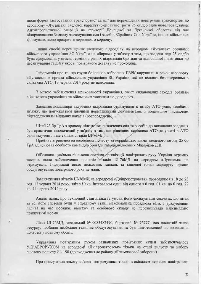 вирок суду Назарова