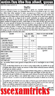 Moradabad JRT Appointment Notice