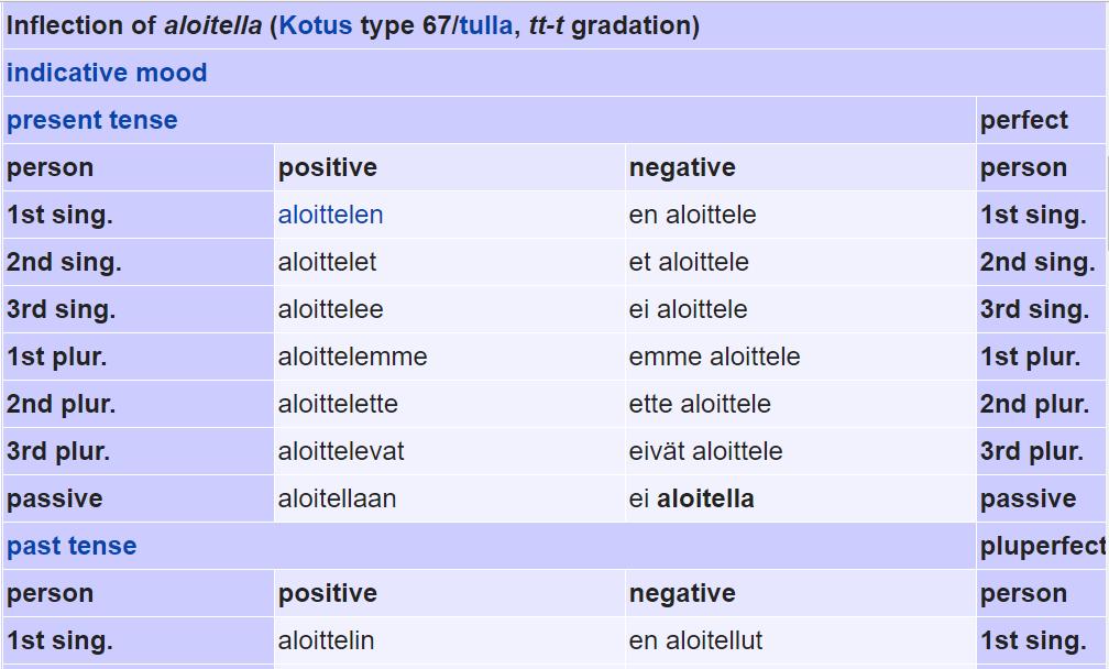 Ruiskuttaa karsinta kilpailu ilmaista koodi kielellä