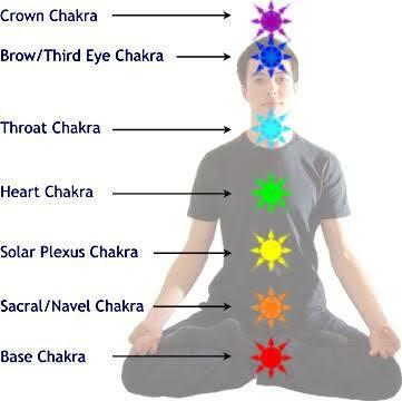 Spektrum Gelombang Elektromagnetik Pada Tubuh Manusia