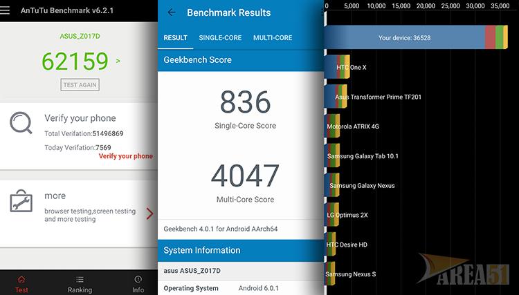 zenfone-3-benchmarks