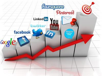 3. proveedores servicios Internet historial autorizacion