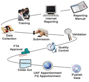 Pengantar Teknologi Informasi & Analisis Proses Bisnis ...