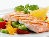 Weight Loss with High Protein Diet