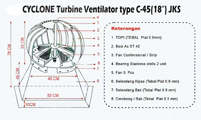 Turbine Ventilator Cyclone