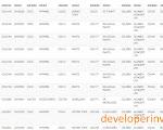 Angularjs Compress Image Before Upload - Dev2tricks