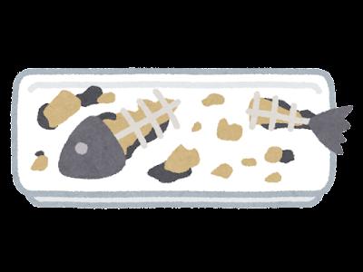 きたなく食べられた魚のイラスト