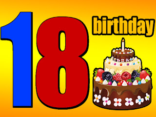 18th birthday messages wishes quotes greetings sayings