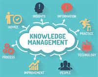 Definisi Manajemen Pengetahuan (Knowledge Management) Menurut Para Ahli