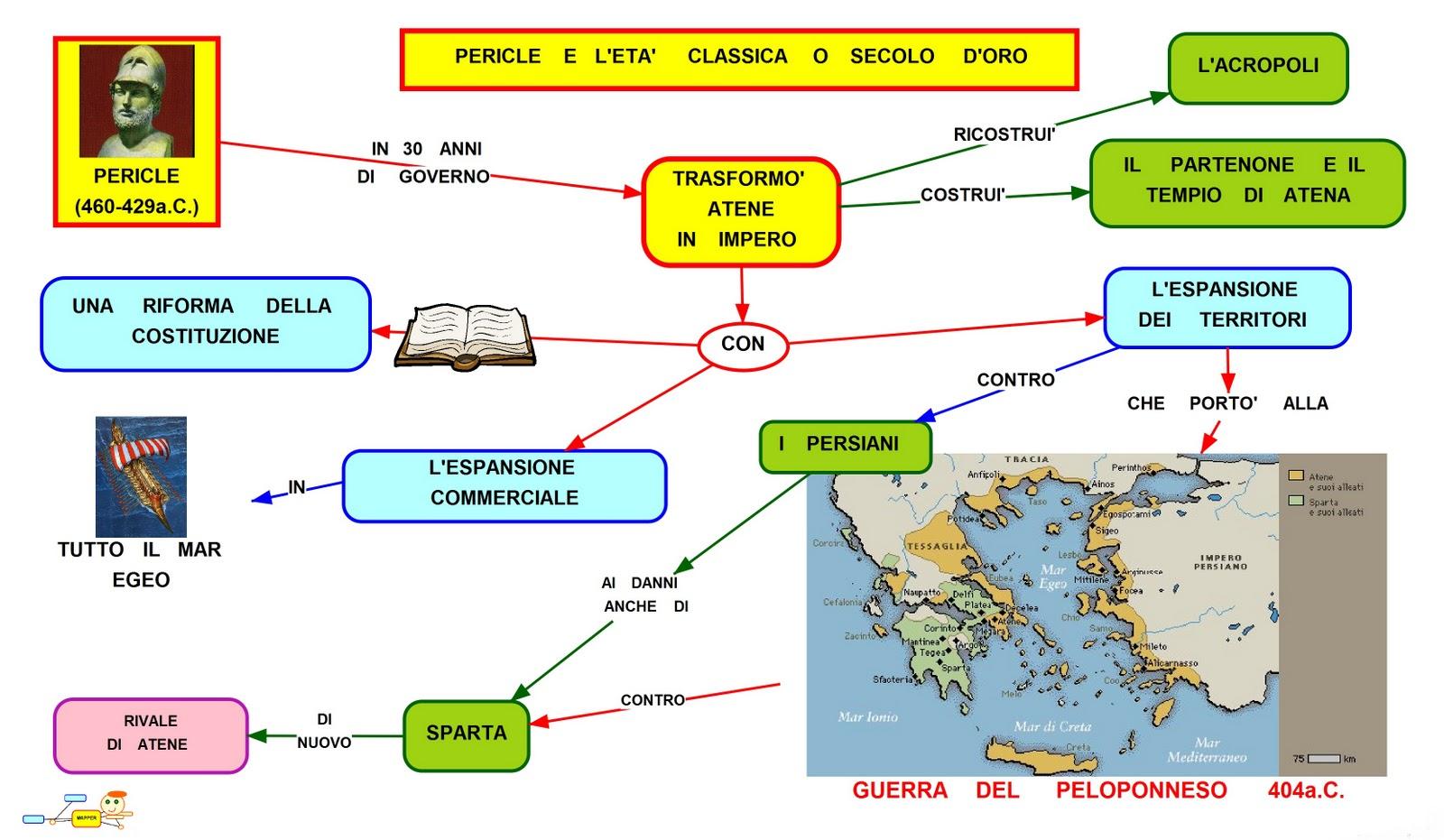 Mappa Concettuale Pericle Scuolissimacom