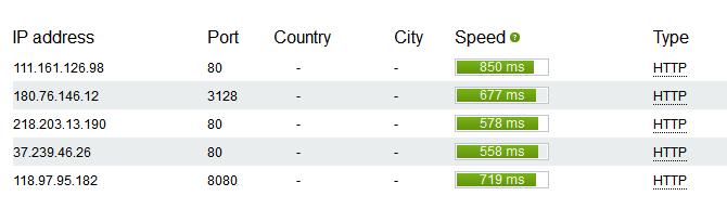 Kumpulan Proxy Aktif dan Sakti Telkomsel 2015