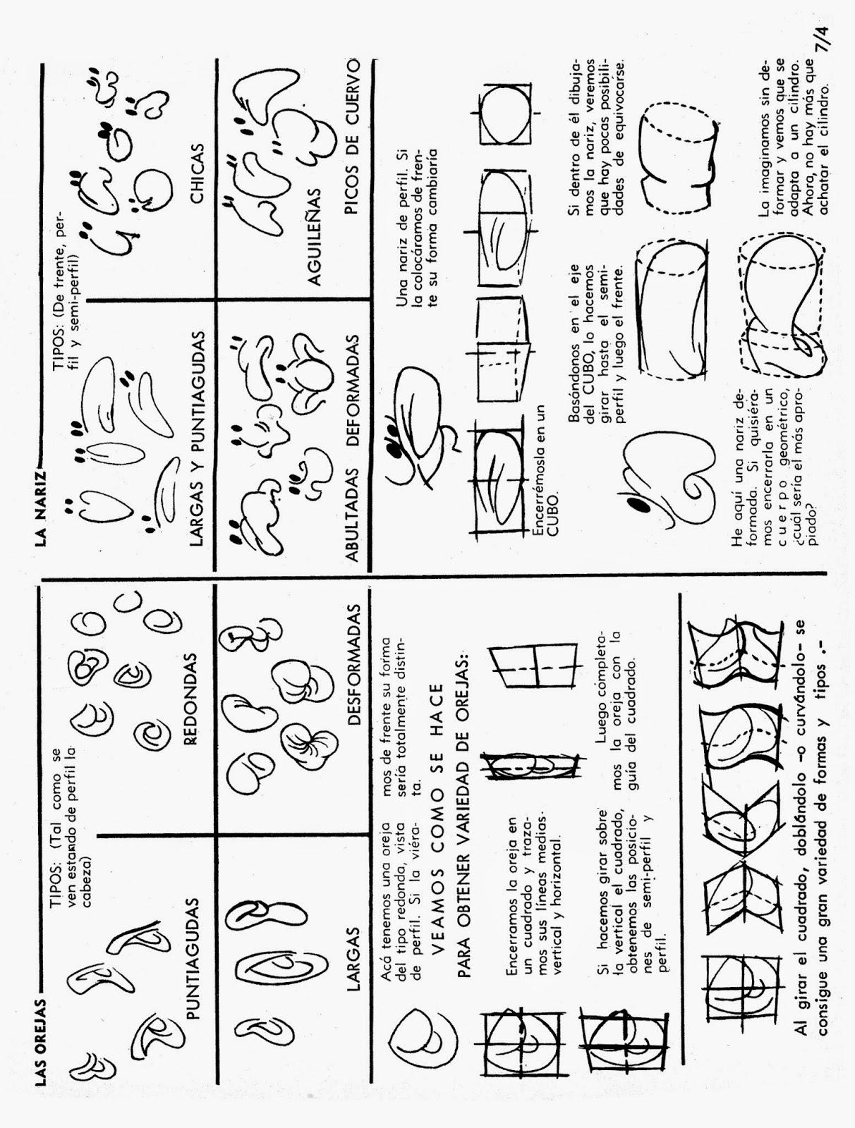 Cunaguaropress: Manual Básico de Dibujo Humorístico