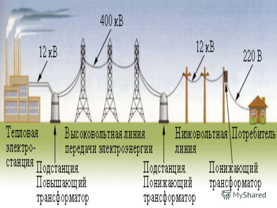 История внедрения электрической энергии на судах