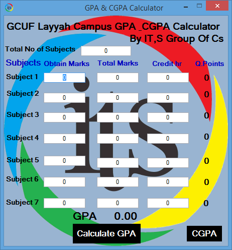 gcuf thesis format