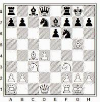 Partida de ajedrez Botwinnik-Vidmar, 1936, clásica posición del del peon de dama aislado