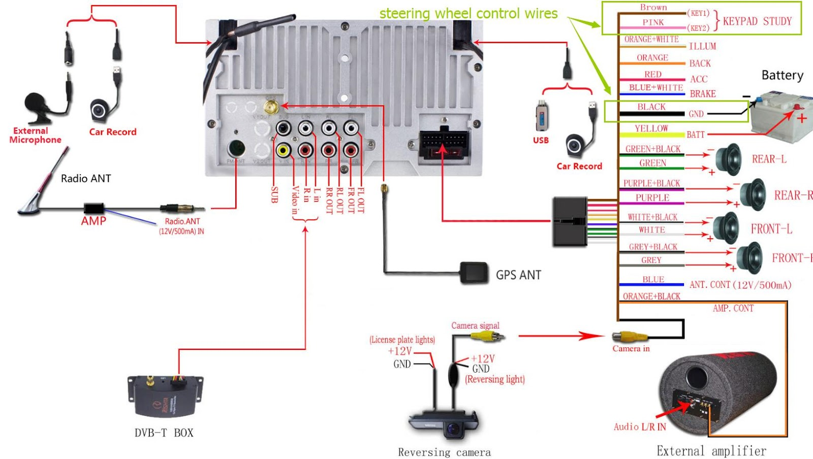 small resolution of if there are two factory swc wires on your car one connects to key1 or