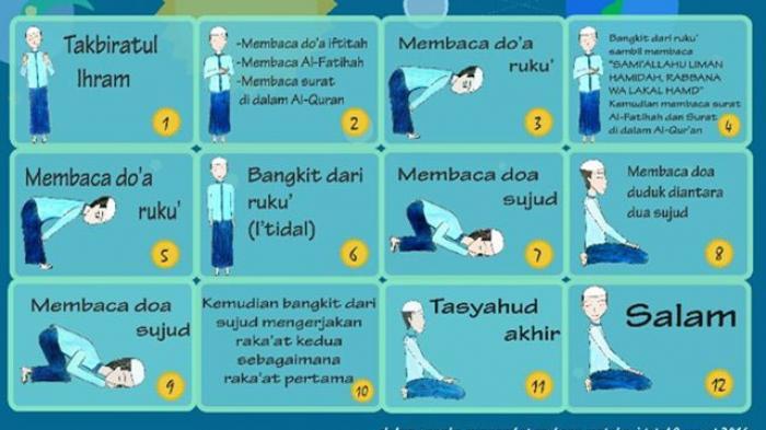 Tata Cara Sholat Tahajud Dan Bacaan Doa Sholat Tahajud Lengkap