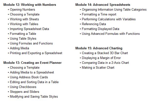 Mouse Training London Ltd: Courses - Apple Applications
