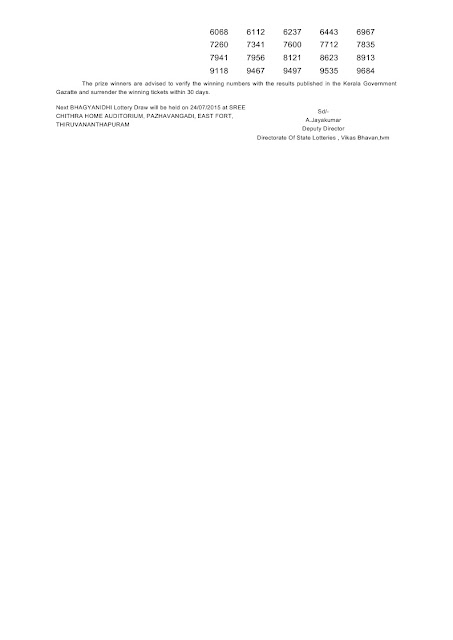17.07.2015 BHAGYANIDHI (BN-197) Kerala Lottery Result