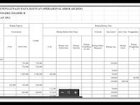 Aplikasi Rekap Laporan Realisasi Penggunaan Dana BOS Terbaru