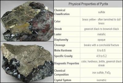Mineral pirit sebagai petunjuk adanya emas