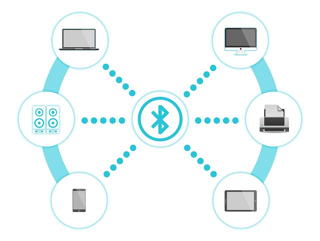 Bluetooth, Pengertian, Sejarah dan Perkembangannya