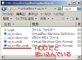仮想化ソフトではパソコンのハードウェアもただのファイル。HDDもDVDもすべてただのファイル。OSはこれがハードウェアだと騙される。