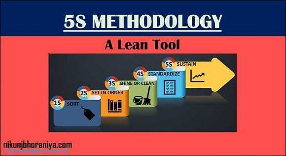 What is 5S Methodology?