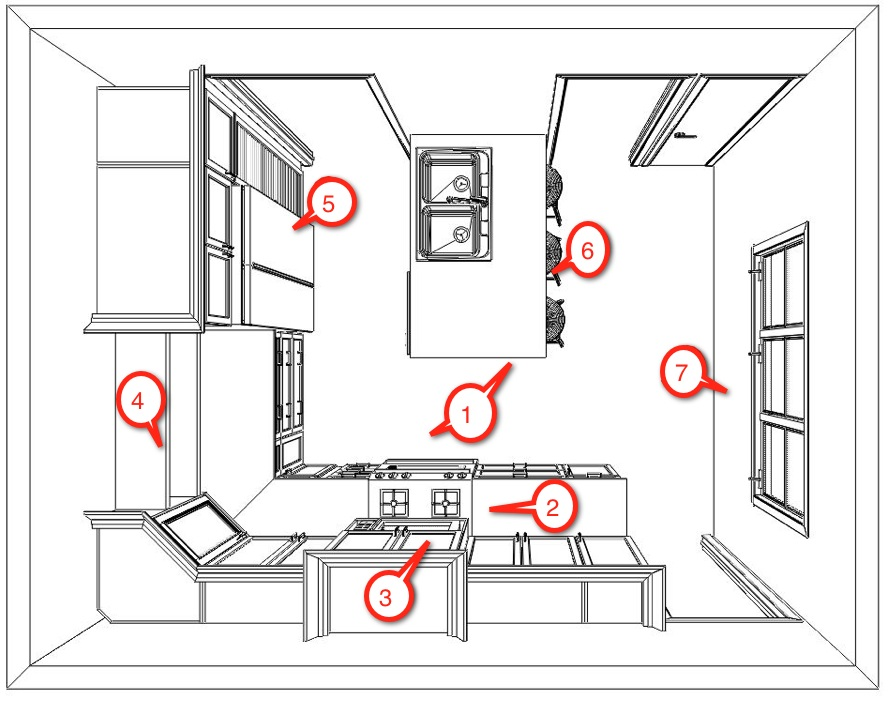 Kitchen 101 How To Design A Kitchen Layout That Works The Reno Projects
