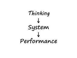 thinking_system_performance