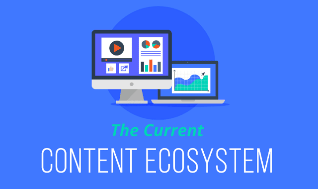 Current Content Marketing Ecosystem