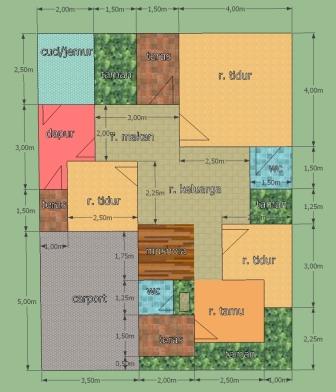 Desain Rumah Minimalis 2014 1 Lantai