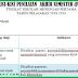 Kisi-kisi Soal PAS PAI ( PAIdBP ) SMP/MTs Kelas 8/VIII Semester 1 Tahun 2018/2019