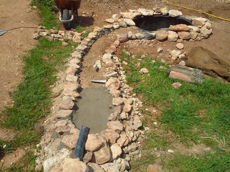 un sistema de riego basado en el estudio de las pendientes On impermeabilizar estanque