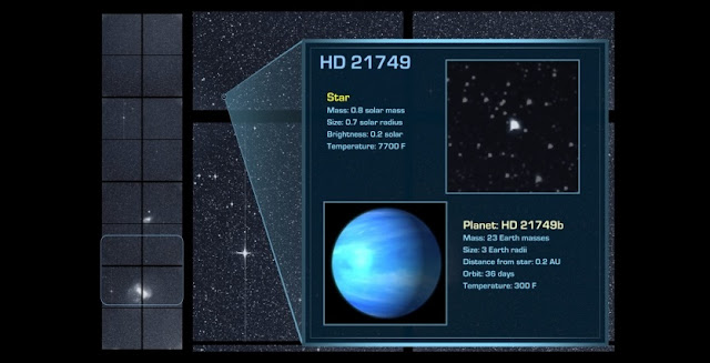 Using the first three months of publicly available data from NASA's TESS mission, scientists at MIT and elsewhere have confirmed a new planet, HD 21749b — the third small planet that TESS has so far discovered. HD 21749b orbits a star, about the size of the sun, 53 light years away.  Image: NASA/MIT/TESS