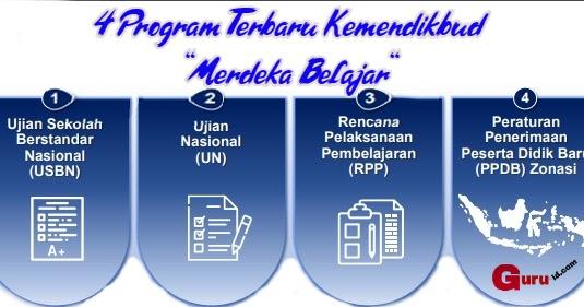 Program Terbaru Mendikbud 2020 Hapus Usbn Dan Un Rpp Format Baru Peraturan Baru Ppdb Info Pendidikan Terbaru