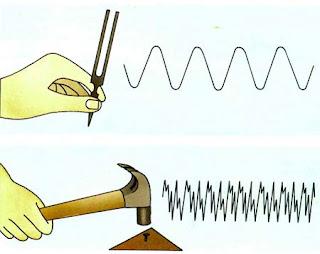 persamaan gelombang bunyi