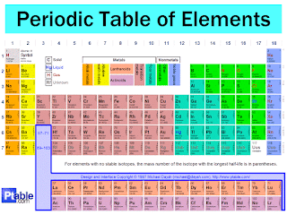 periodic%2Btable.png